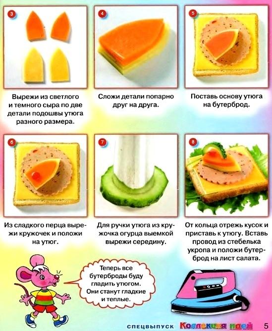 Рецепты с пошагово на день рождения ребенку